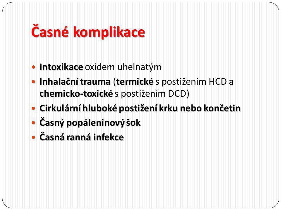 Časné komplikace Intoxikace Intoxikace oxidem uhelnatým Inhalační trauma termické chemicko-toxické Inhalační trauma (termické s postižením HCD a chemi