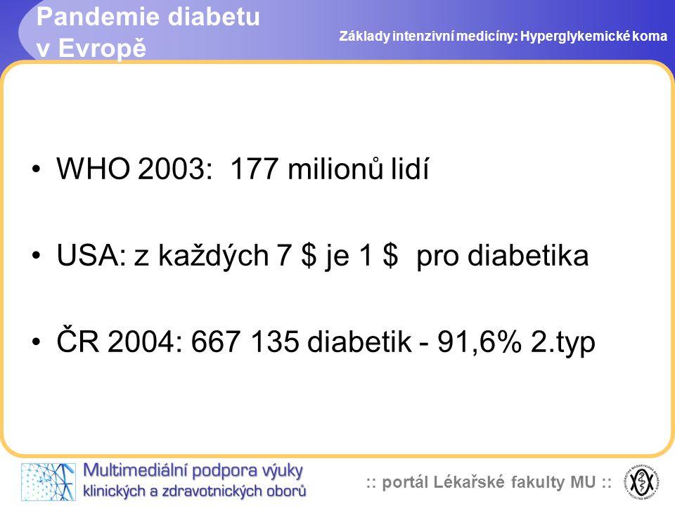:: portál Lékařské fakulty MU :: Pandemie diabetu v Evropě WHO 2003: 177 milionů lidí USA: z každých 7 $ je 1 $ pro diabetika ČR 2004: 667 135 diabeti