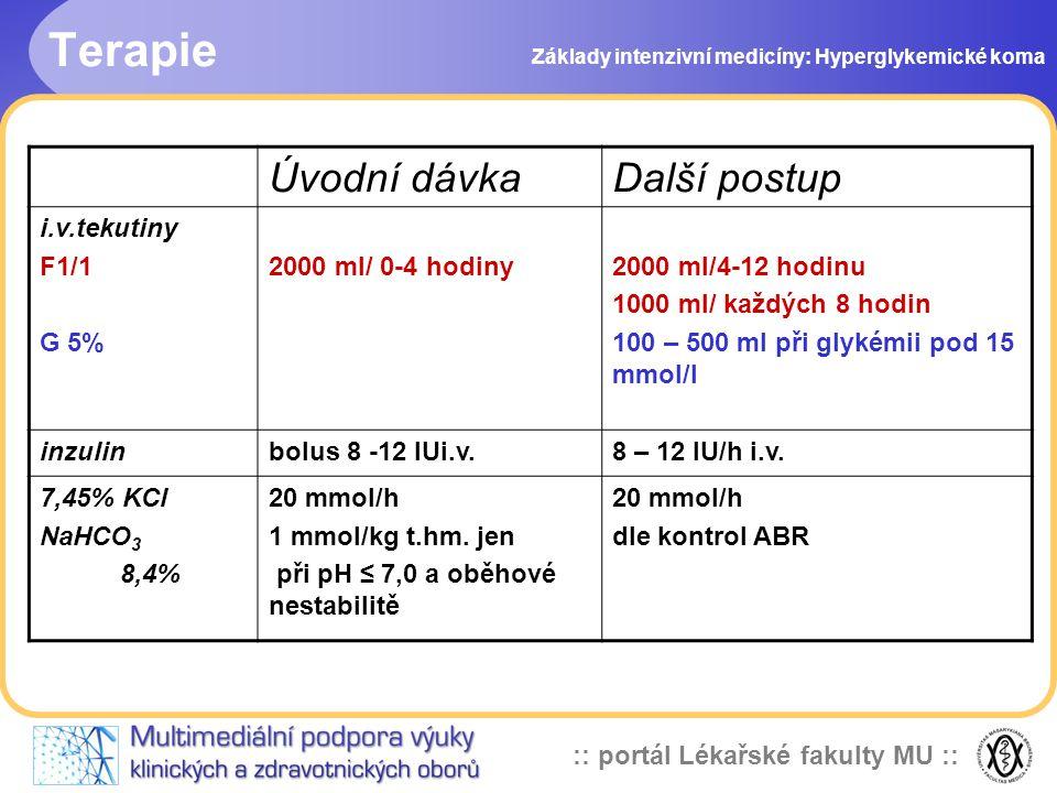 :: portál Lékařské fakulty MU :: Terapie Základy intenzivní medicíny: Hyperglykemické koma Úvodní dávkaDalší postup i.v.tekutiny F1/1 G 5% 2000 ml/ 0-