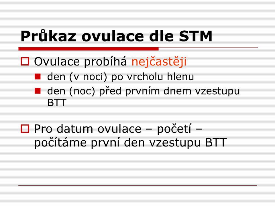 Průkaz ovulace dle STM  Ovulace probíhá nejčastěji den (v noci) po vrcholu hlenu den (noc) před prvním dnem vzestupu BTT  Pro datum ovulace – početí – počítáme první den vzestupu BTT