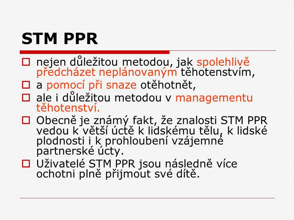 STM PPR  nejen důležitou metodou, jak spolehlivě předcházet neplánovaným těhotenstvím,  a pomocí při snaze otěhotnět,  ale i důležitou metodou v managementu těhotenství.