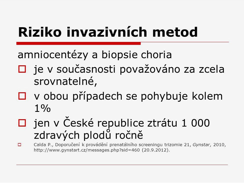 Riziko invazivních metod amniocentézy a biopsie choria  je v současnosti považováno za zcela srovnatelné,  v obou případech se pohybuje kolem 1%  jen v České republice ztrátu 1 000 zdravých plodů ročně  Calda P., Doporučení k provádění prenatálního screeningu trizomie 21, Gynstar, 2010, http://www.gynstart.cz/messages.php?sid=460 (20.9.2012).