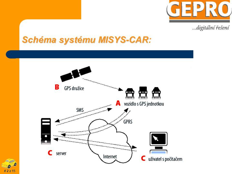 13. ročník setkání uživatelů GEPRO a ATLAS MISYS-CAR informační systém pro firmy i jednotlivce G E P R O, s. r. o. Štefánikova 52; 150 00 Praha 5 tel: