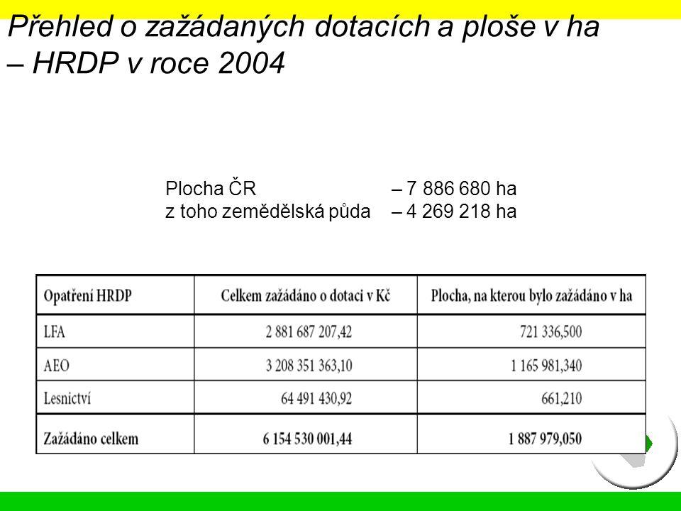 Novela nařízení vlády č.242/2004 Sb., o provádění agroenvi opatření č.