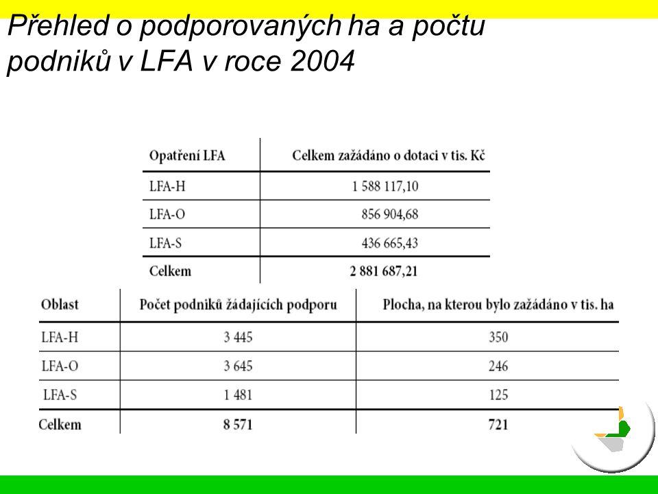 Kontrola AEO Ekol.