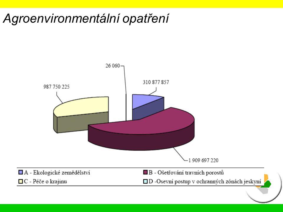 Podmínky pěstování plodin na op olejniny, len olejný a pšenice tvrdá nesmí být sklizeny před 30.6.