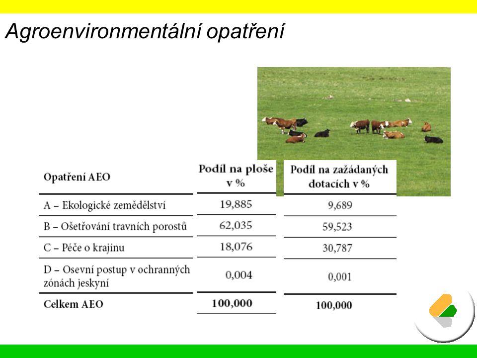 Méně příznivé oblasti a oblasti s environmentálními omezeními Žádost se podává do 15.