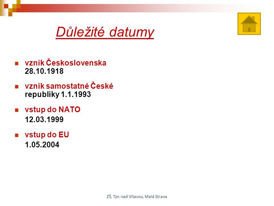 Důležité datumy vznik Československa 28.10.1918 vznik samostatné České republiky 1.1.1993 vstup do NATO 12.03.1999 vstup do EU 1.05.2004 ZŠ, Týn nad V