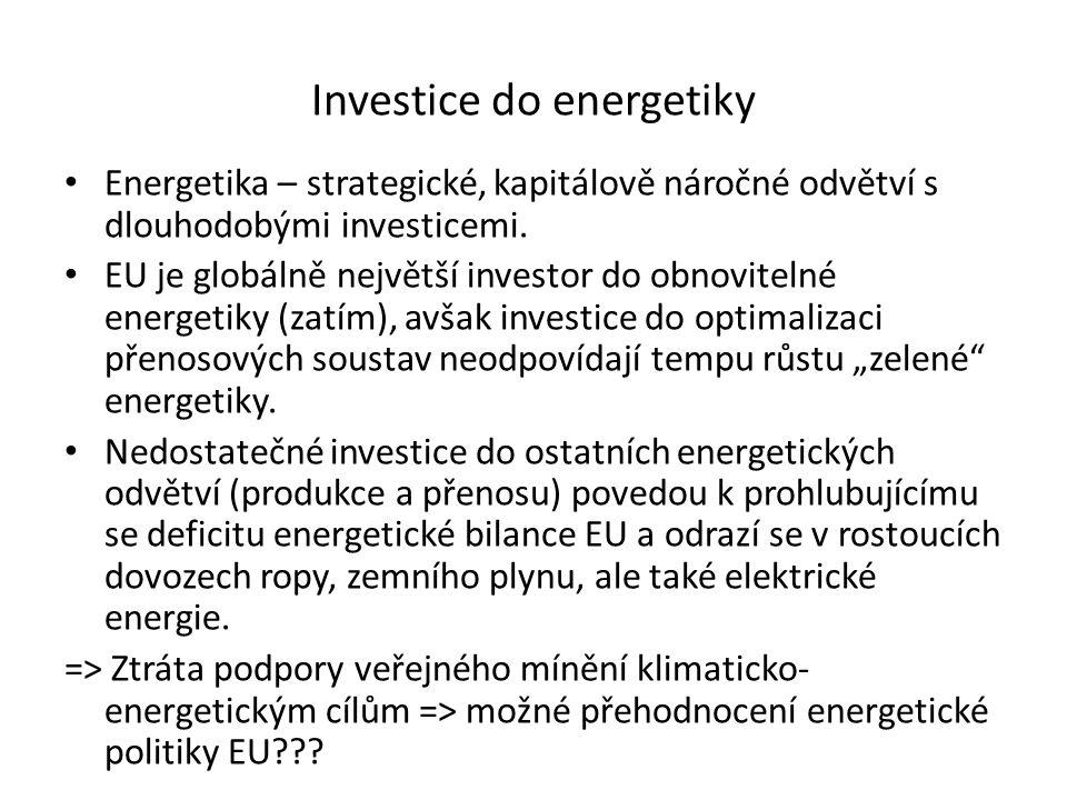 Investice do energetiky Energetika – strategické, kapitálově náročné odvětví s dlouhodobými investicemi. EU je globálně největší investor do obnovitel