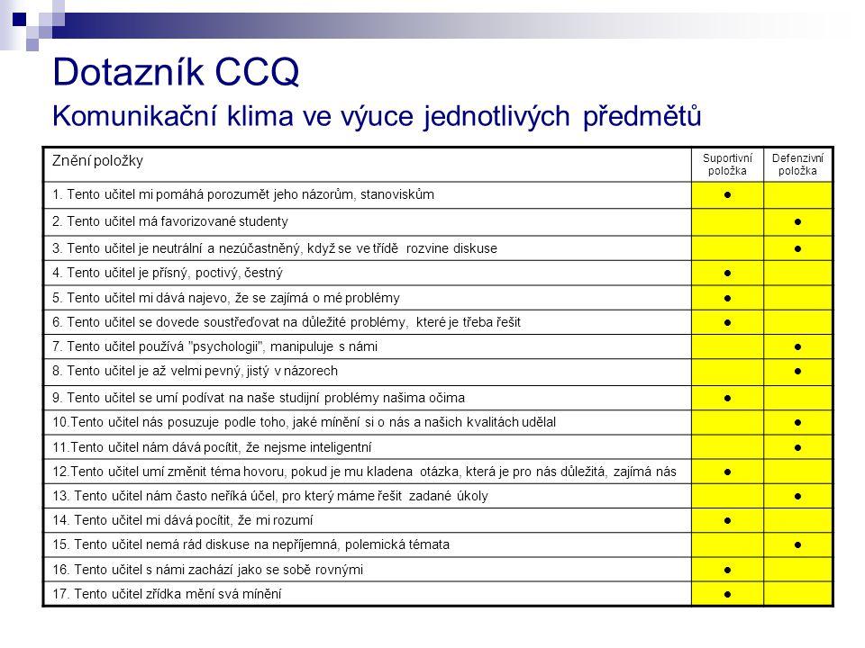 Dotazník CCQ Komunikační klima ve výuce jednotlivých předmětů Znění položky Suportivní položka Defenzivní položka 1.