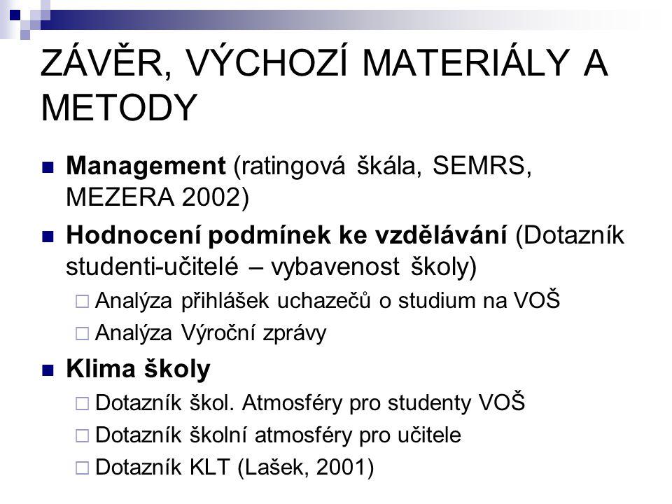 ZÁVĚR, VÝCHOZÍ MATERIÁLY A METODY Management (ratingová škála, SEMRS, MEZERA 2002) Hodnocení podmínek ke vzdělávání (Dotazník studenti-učitelé – vybav