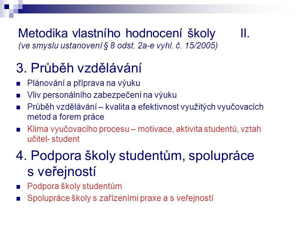 Metodika vlastního hodnocení školy II.(ve smyslu ustanovení § 8 odst.