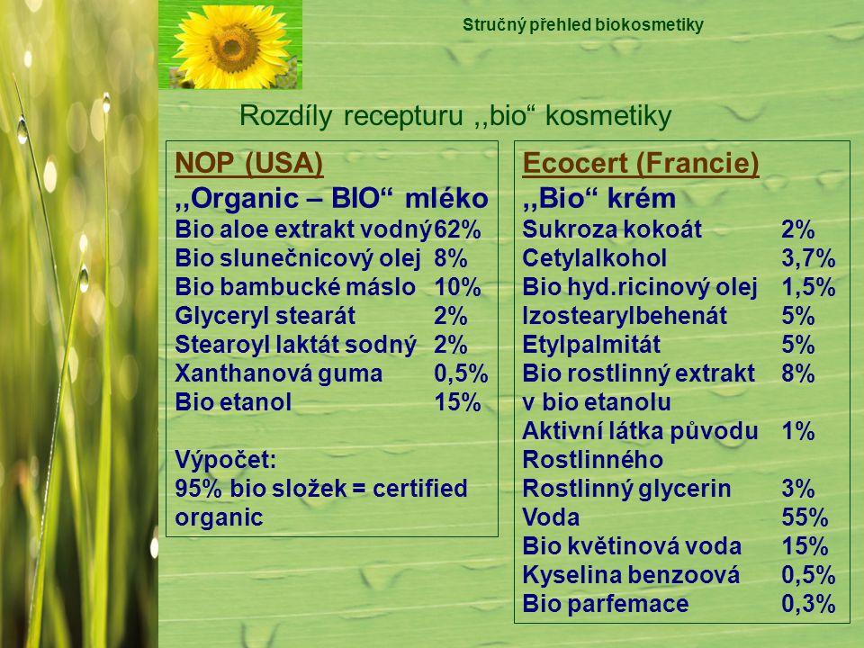 """Rozdíly recepturu,,bio"""" kosmetiky NOP (USA),,Organic – BIO"""" mléko Bio aloe extrakt vodný62% Bio slunečnicový olej8% Bio bambucké máslo10% Glyceryl ste"""