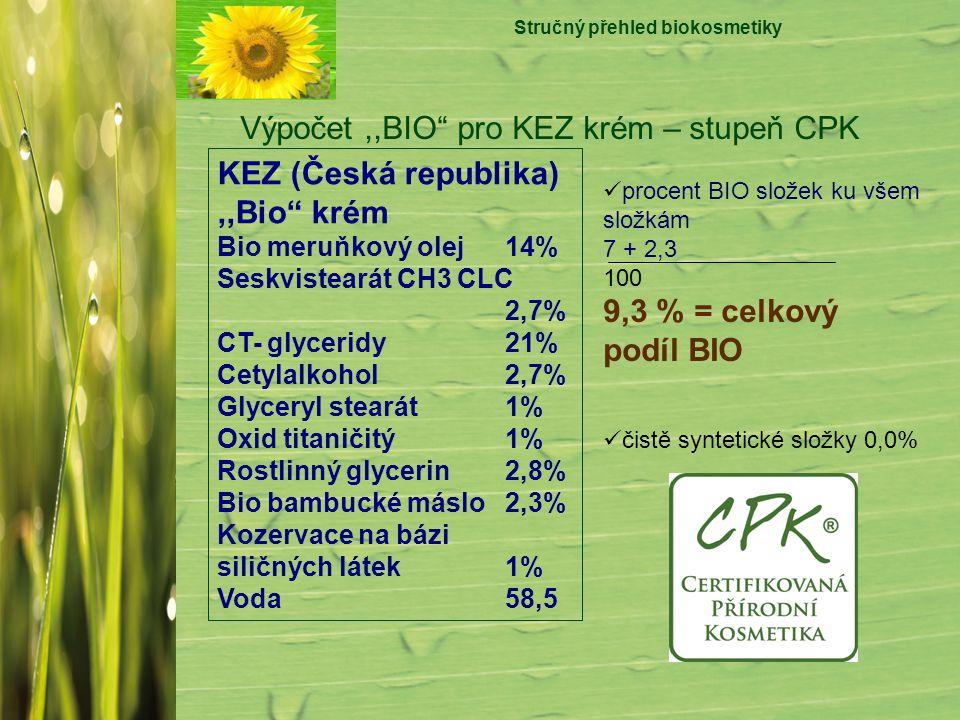 """Stručný přehled biokosmetiky Výpočet,,BIO"""" pro KEZ krém – stupeň CPK KEZ (Česká republika),,Bio"""" krém Bio meruňkový olej14% Seskvistearát CH3 CLC 2,7%"""
