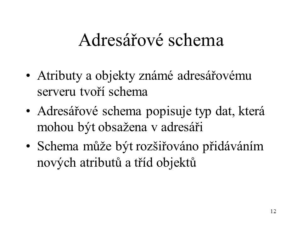 12 Adresářové schema Atributy a objekty známé adresářovému serveru tvoří schema Adresářové schema popisuje typ dat, která mohou být obsažena v adresáři Schema může být rozšiřováno přidáváním nových atributů a tříd objektů