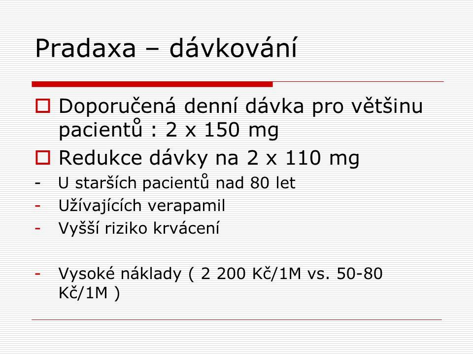 Pradaxa – dávkování  Doporučená denní dávka pro většinu pacientů : 2 x 150 mg  Redukce dávky na 2 x 110 mg - U starších pacientů nad 80 let -Užívají