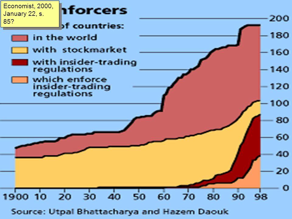 Economist, 2000, January 22, s. 85?