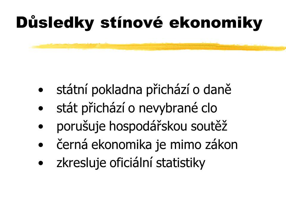 Podíl stínové ekonomiky na HDP vybraných tranzitivních ekonomik (v %) 1990-19932000-2001 Bulharsko 27,136,4 Česká republika 13,118,4 Estonsko 34,339,1 Chorvatsko 24,632,4 Litva 26,029,4 Lotyšsko 25,739,6 Maďarsko 22,324,4 Makedonie 35,645,1 Moldavsko 29,344,1 Polsko 22,327,4 Rumunsko 27,333,4 Rusko 27,845,1 Slovensko 15,118,3 Slovinsko 22,926,7 Ukrajina 29,451,2 25,536,1 Pramen: OECD, metoda Dymimic