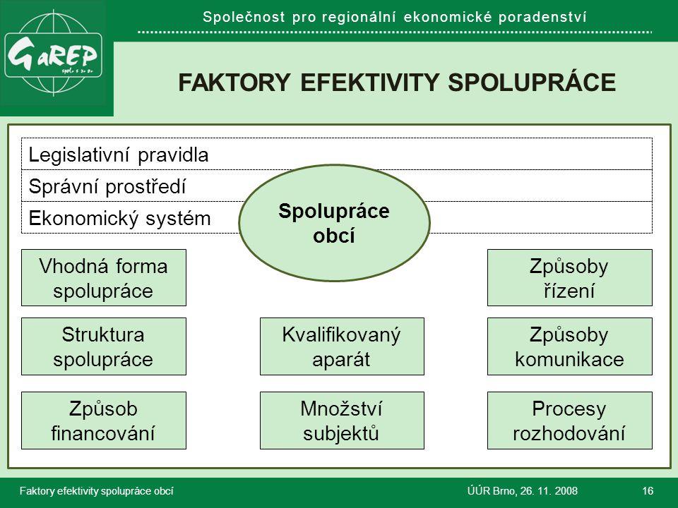 Společnost pro regionální ekonomické poradenství FAKTORY EFEKTIVITY SPOLUPRÁCE Faktory efektivity spolupráce obcíÚÚR Brno, 26.