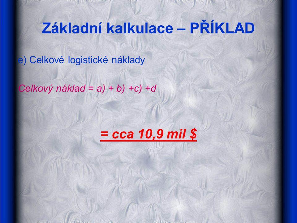 Základní kalkulace – PŘÍKLAD e) Celkové logistické náklady Celkový náklad = a) + b) +c) +d = cca 10,9 mil $