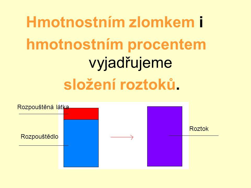 Hmotnostním zlomkem i hmotnostním procentem vyjadřujeme složení roztoků. Rozpouštěná látka Rozpouštědlo Roztok
