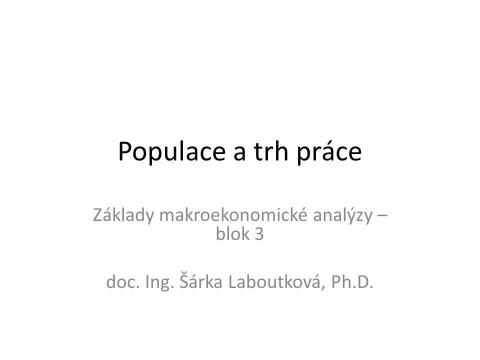 Populace a trh práce Základy makroekonomické analýzy – blok 3 doc. Ing. Šárka Laboutková, Ph.D.