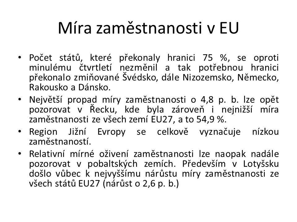 Míra zaměstnanosti v EU Počet států, které překonaly hranici 75 %, se oproti minulému čtvrtletí nezměnil a tak potřebnou hranici překonalo zmiňované Š