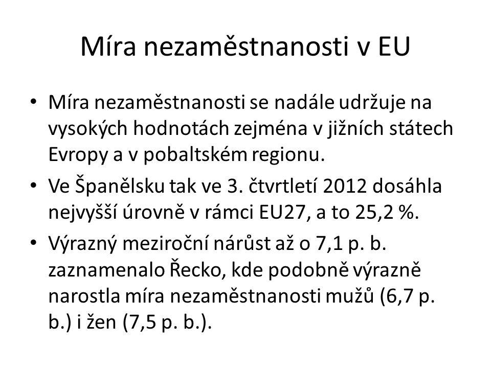 Míra nezaměstnanosti v EU Míra nezaměstnanosti se nadále udržuje na vysokých hodnotách zejména v jižních státech Evropy a v pobaltském regionu. Ve Špa