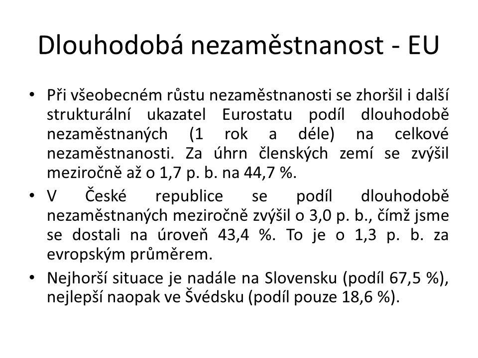 Dlouhodobá nezaměstnanost - EU Při všeobecném růstu nezaměstnanosti se zhoršil i další strukturální ukazatel Eurostatu podíl dlouhodobě nezaměstnaných