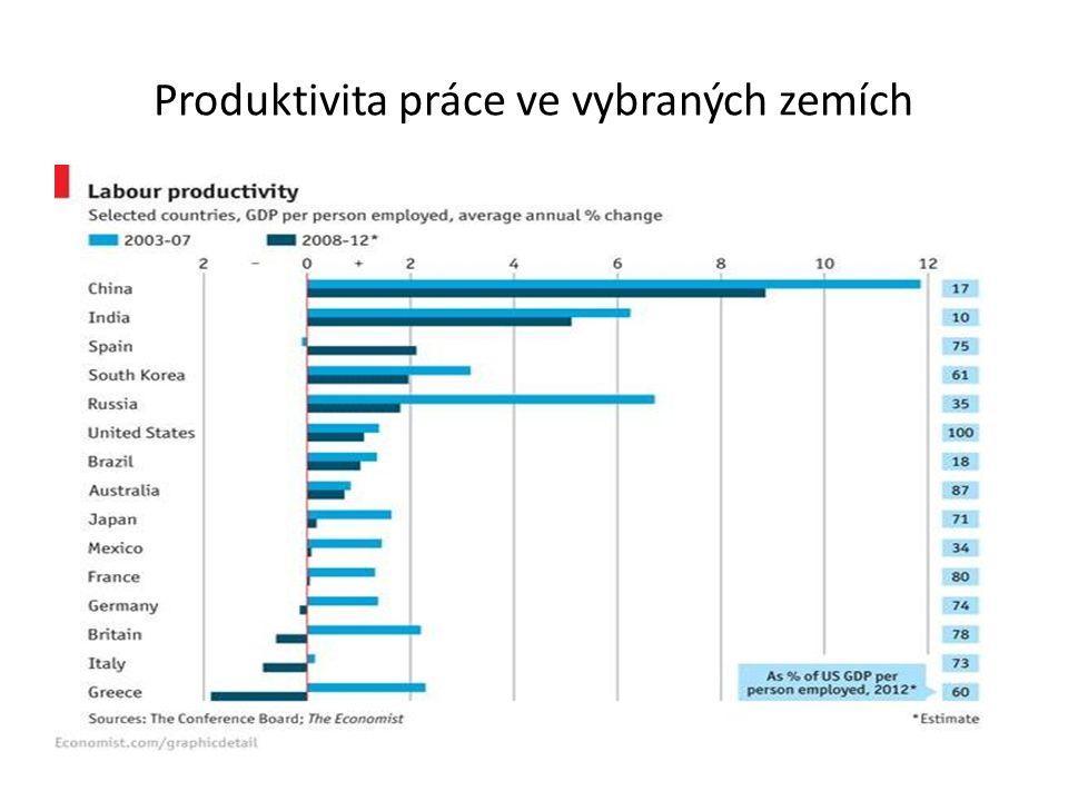 Produktivita práce ve vybraných zemích