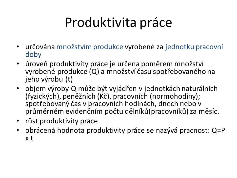 Produktivita práce určována množstvím produkce vyrobené za jednotku pracovní doby úroveň produktivity práce je určena poměrem množství vyrobené produk