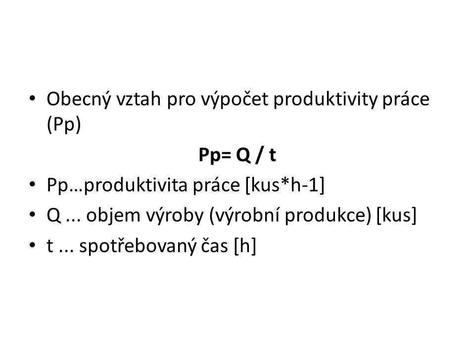 Obecný vztah pro výpočet produktivity práce (Pp) Pp= Q / t Pp…produktivita práce [kus*h-1] Q... objem výroby (výrobní produkce) [kus] t... spotřebovan