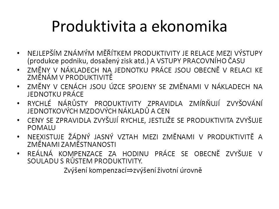 Produktivita a ekonomika NEJLEPŠÍM ZNÁMÝM MĚŘÍTKEM PRODUKTIVITY JE RELACE MEZI VÝSTUPY (produkce podniku, dosažený zisk atd.) A VSTUPY PRACOVNÍHO ČASU