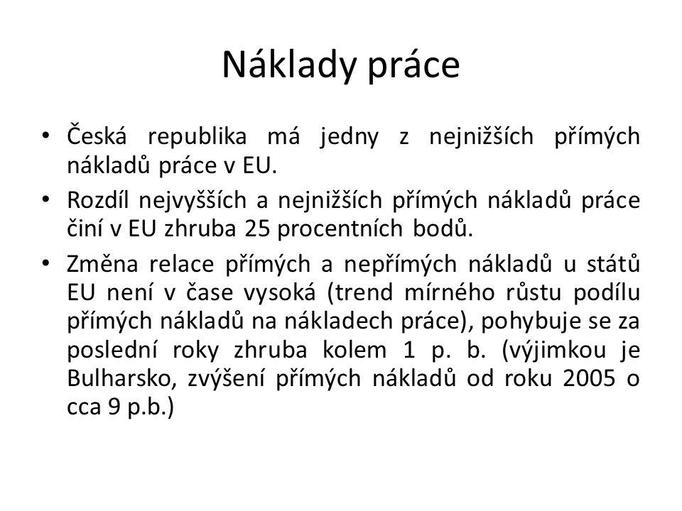 Náklady práce Česká republika má jedny z nejnižších přímých nákladů práce v EU. Rozdíl nejvyšších a nejnižších přímých nákladů práce činí v EU zhruba
