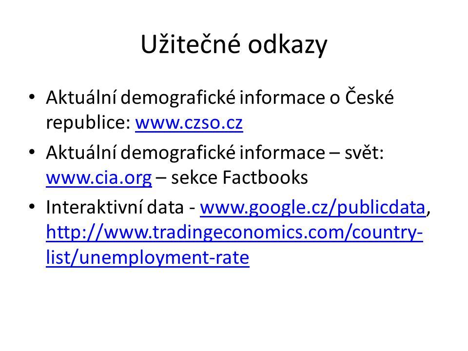 Užitečné odkazy Aktuální demografické informace o České republice: www.czso.czwww.czso.cz Aktuální demografické informace – svět: www.cia.org – sekce