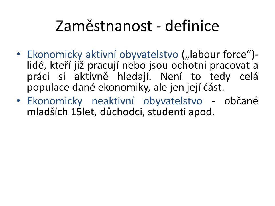 """Zaměstnanost - definice Ekonomicky aktivní obyvatelstvo (""""labour force"""")- lidé, kteří již pracují nebo jsou ochotni pracovat a práci si aktivně hledaj"""