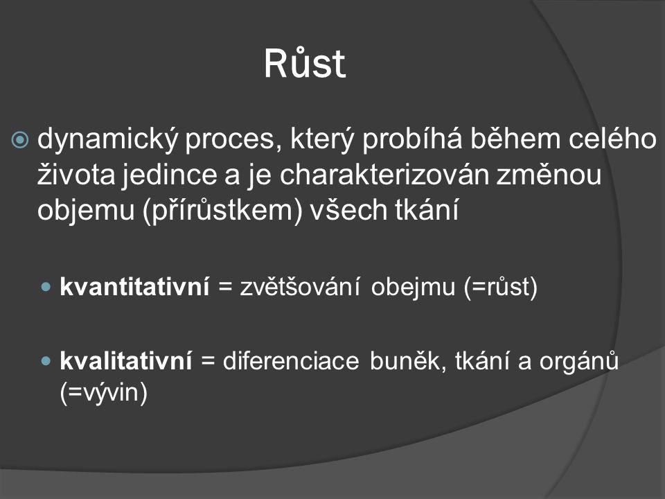 Růst  dynamický proces, který probíhá během celého života jedince a je charakterizován změnou objemu (přírůstkem) všech tkání kvantitativní = zvětšov