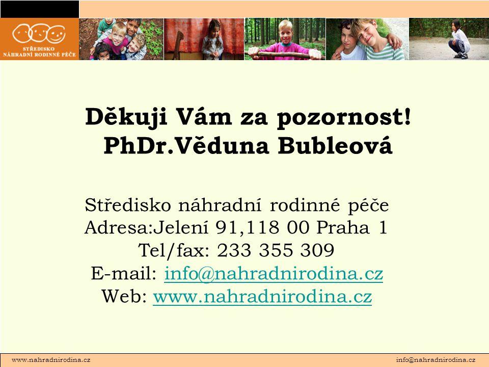 www.nahradnirodina.cz info@nahradnirodina.cz Děkuji Vám za pozornost! PhDr.Věduna Bubleová Středisko náhradní rodinné péče Adresa:Jelení 91,118 00 Pra
