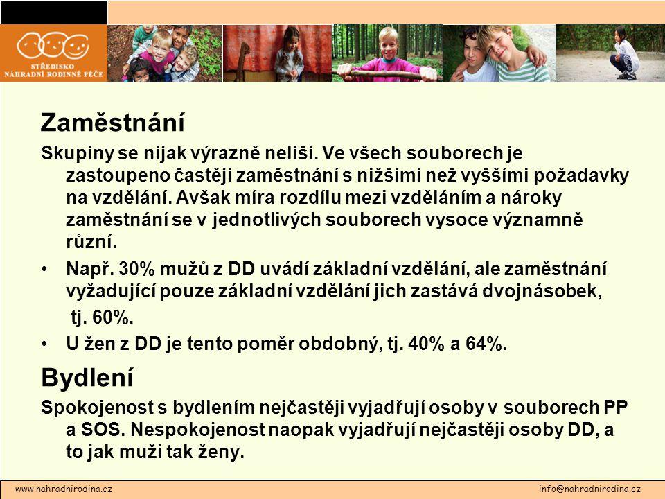 www.nahradnirodina.cz info@nahradnirodina.cz Zaměstnání Skupiny se nijak výrazně neliší. Ve všech souborech je zastoupeno častěji zaměstnání s nižšími