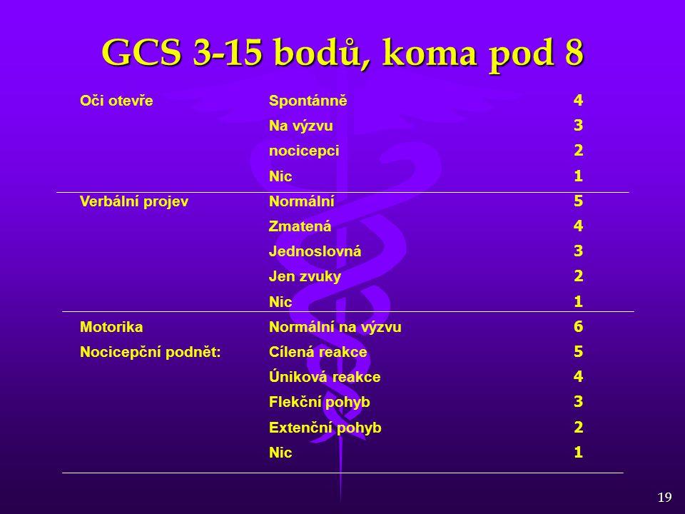 19 GCS 3-15 bodů, koma pod 8 Oči otevřeSpontánně 4 Na výzvu 3 nocicepci 2 Nic 1 Verbální projevNormální 5 Zmatená 4 Jednoslovná 3 Jen zvuky 2 Nic 1 MotorikaNormální na výzvu 6 Nocicepční podnět:Cílená reakce 5 Úniková reakce 4 Flekční pohyb 3 Extenční pohyb 2 Nic 1