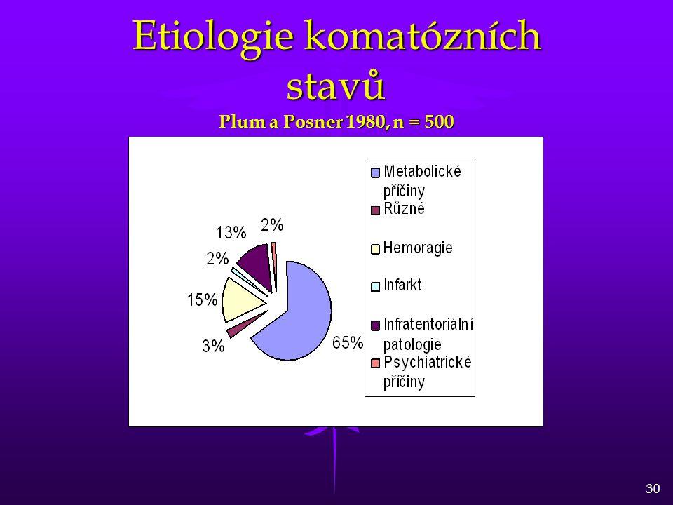30 Etiologie komatózních stavů Plum a Posner 1980, n = 500