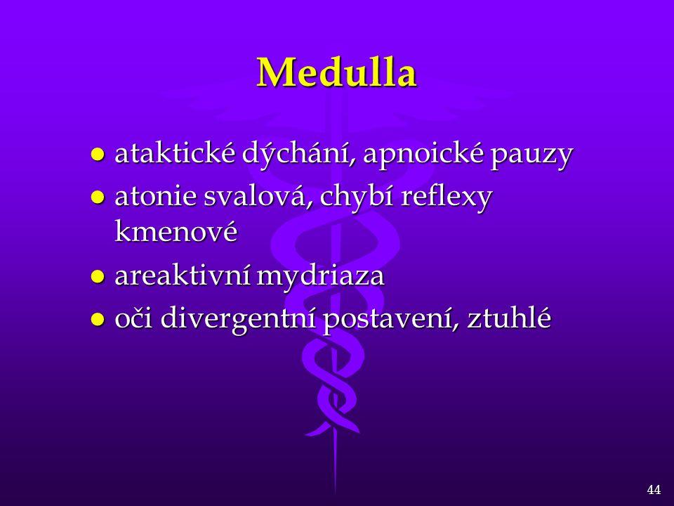 44 Medulla l ataktické dýchání, apnoické pauzy l atonie svalová, chybí reflexy kmenové l areaktivní mydriaza l oči divergentní postavení, ztuhlé