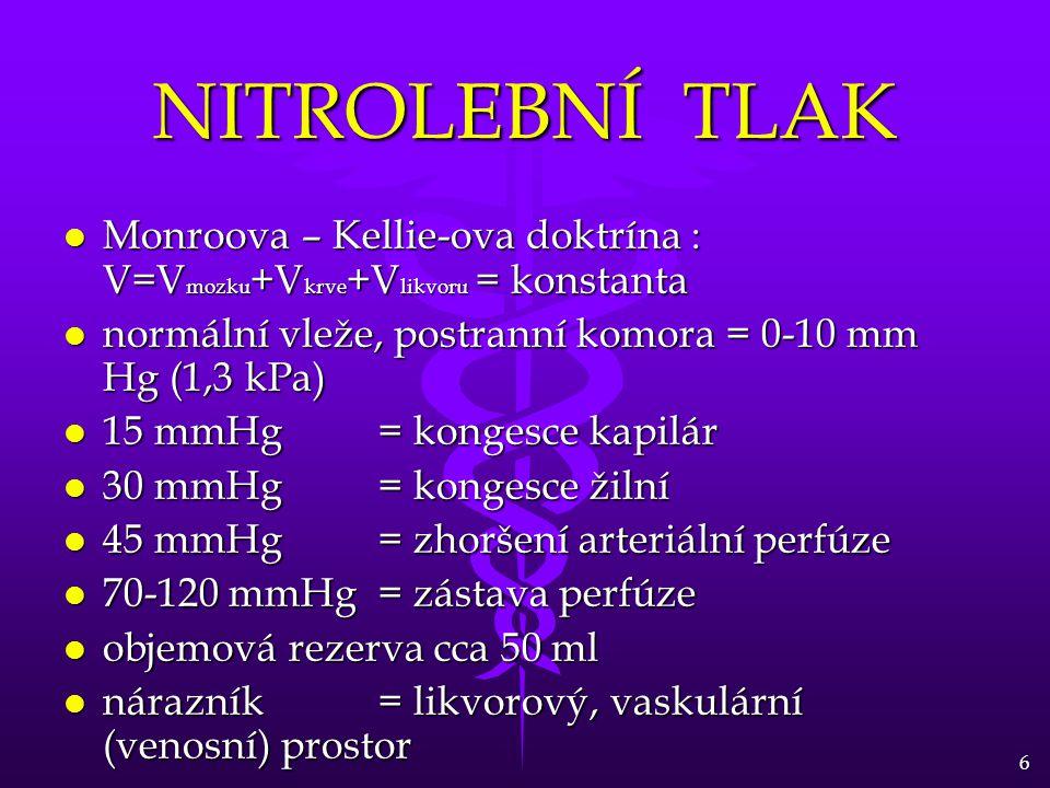 6 NITROLEBNÍ TLAK l Monroova – Kellie-ova doktrína : V=V mozku +V krve +V likvoru = konstanta l normální vleže, postranní komora = 0-10 mm Hg (1,3 kPa) l 15 mmHg = kongesce kapilár l 30 mmHg= kongesce žilní l 45 mmHg= zhoršení arteriální perfúze l 70-120 mmHg= zástava perfúze l objemová rezerva cca 50 ml l nárazník = likvorový, vaskulární (venosní) prostor