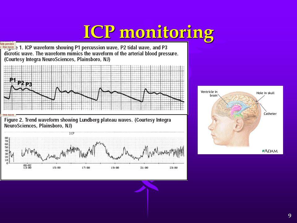 9 ICP monitoring