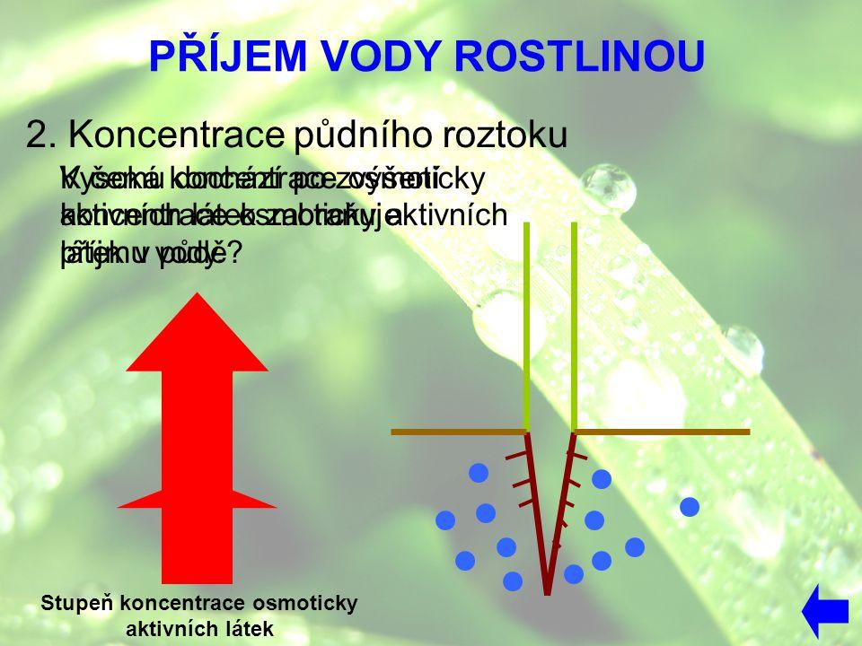 PŘÍJEM VODY ROSTLINOU 2. Koncentrace půdního roztoku Vysoká koncentrace osmoticky aktivních látek zabraňuje příjmu vody. Stupeň koncentrace osmoticky