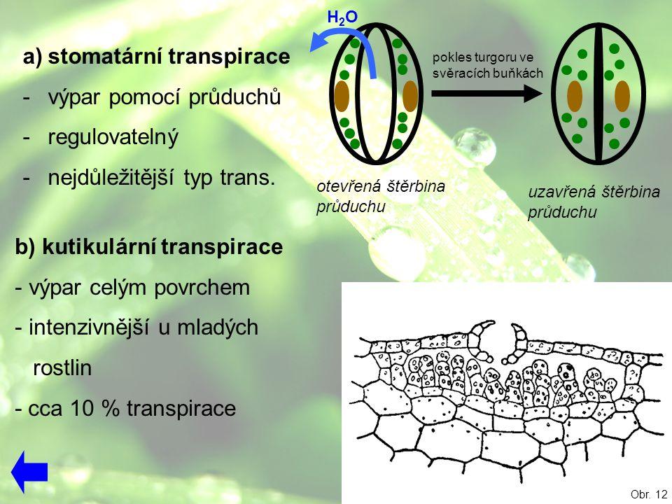 a)stomatární transpirace -výpar pomocí průduchů -regulovatelný -nejdůležitější typ trans. b) kutikulární transpirace - výpar celým povrchem - intenziv