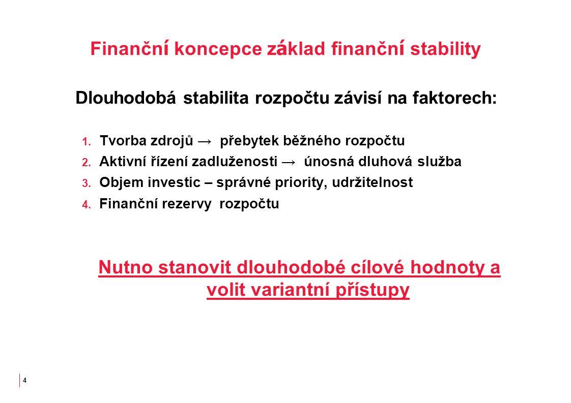4 Finančn í koncepce z á klad finančn í stability Dlouhodobá stabilita rozpočtu závisí na faktorech: 1.