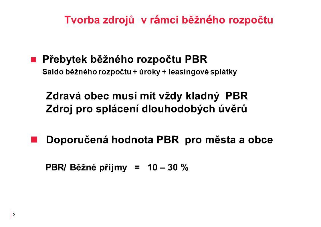 5 Tvorba zdrojů v r á mci běžn é ho rozpočtu Přebytek běžného rozpočtu PBR Saldo běžného rozpočtu + úroky + leasingové splátky Zdravá obec musí mít vždy kladný PBR Zdroj pro splácení dlouhodobých úvěrů Doporučená hodnota PBR pro města a obce PBR/ Běžné příjmy = 10 – 30 %