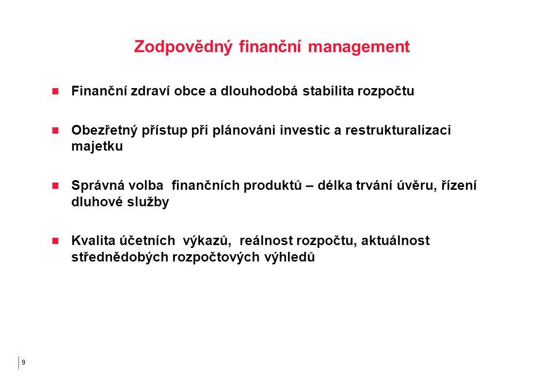 9 Zodpovědný finanční management Finanční zdraví obce a dlouhodobá stabilita rozpočtu Obezřetný přístup při plánováni investic a restrukturalizaci majetku Správná volba finančních produktů – délka trvání úvěru, řízení dluhové služby Kvalita účetních výkazů, reálnost rozpočtu, aktuálnost střednědobých rozpočtových výhledů