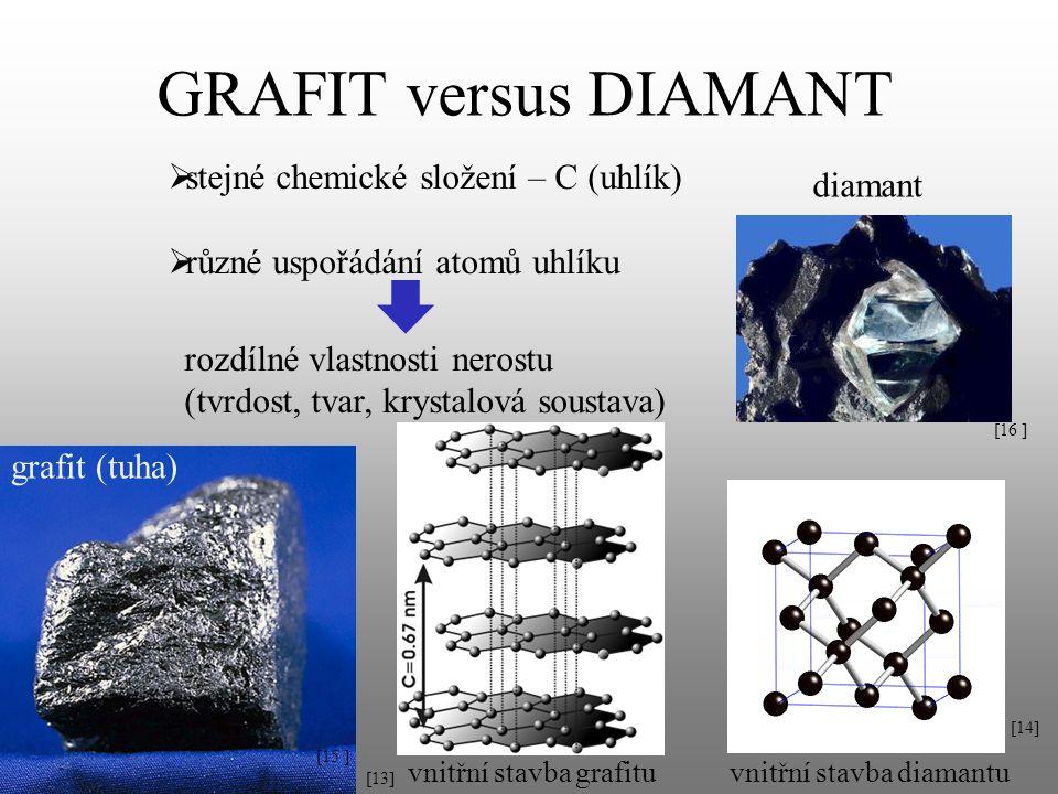 GRAFIT versus DIAMANT  stejné chemické složení – C (uhlík)  různé uspořádání atomů uhlíku rozdílné vlastnosti nerostu (tvrdost, tvar, krystalová soustava) grafit (tuha) diamant vnitřní stavba diamantu [16 ] [15 ] [13] [14] vnitřní stavba grafitu